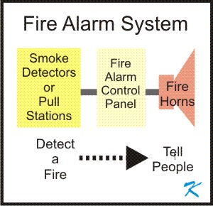 Hqdefault moreover Maxresdefault also Maxresdefault furthermore Address Dual Sound also Profyre T Zone Wire Fire Alarm Panel T P. on fire alarm addressable system wiring
